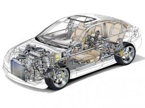 工程塑料轴承用于汽车